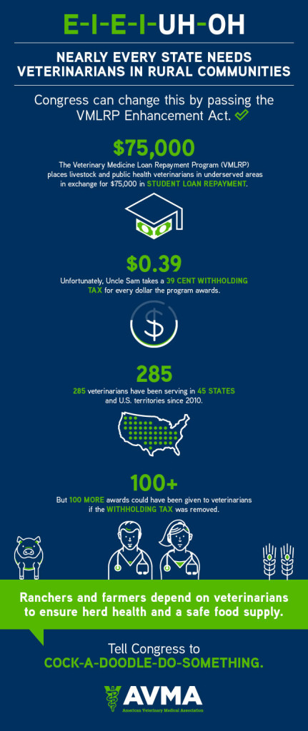 VMLRPEA-Infographic_650x1545